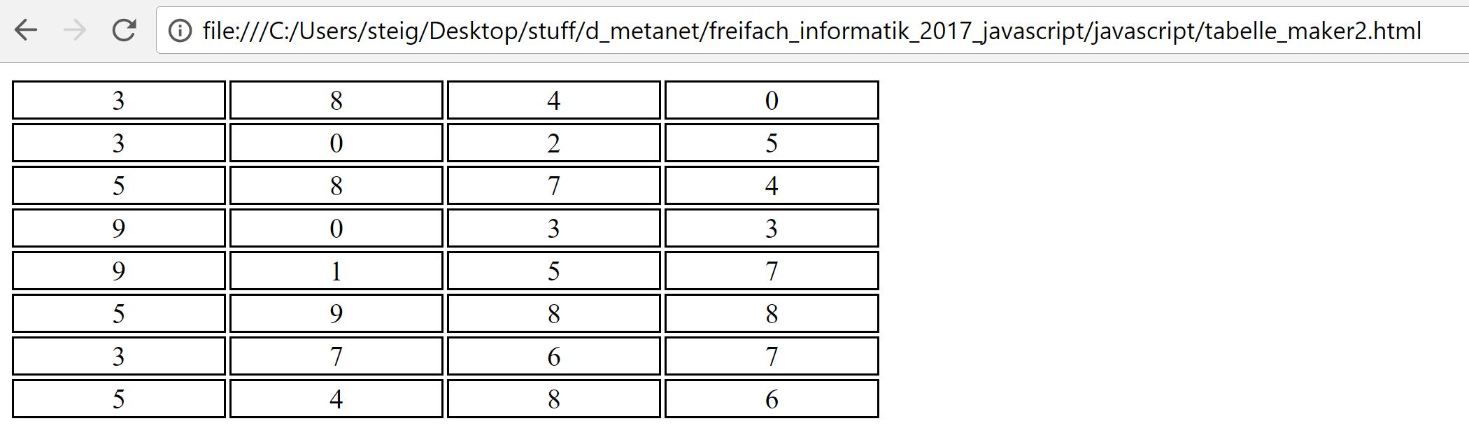 Tolle Lösen Indem Das Quadrat Arbeitsblatt Abschluss Bilder - Super ...
